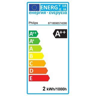 PHILIPS Classic LEDcandle Filament Kerzenlampe 2 Watt E14 827 2700 Kelvin BA35 windstoss klar warmweiss extra